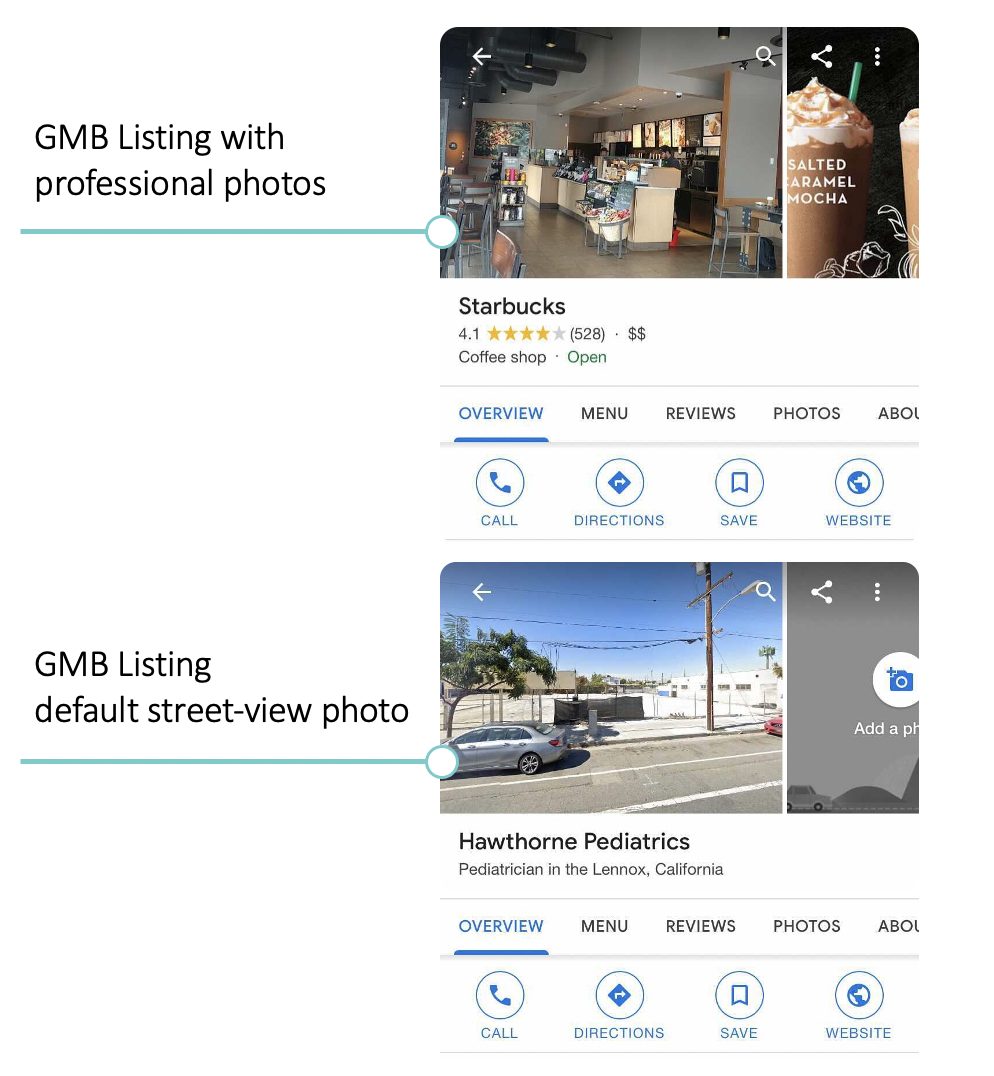 How to Optimize Google My Business Listing photos